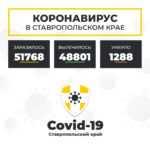 Коронавирус в Ставропольском крае на 16 апреля 2021 года по районам и селам: сколько заболело на сегодня