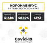 Коронавирус в Ставропольском крае на 13 апреля 2021 года по районам и селам: сколько заболело на сегодня
