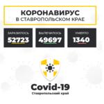 Коронавирус в Ставропольском крае на 27 апреля 2021 года по районам и селам: сколько заболело на сегодня