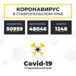 Коронавирус в Ставропольском крае на 7 апреля 2021 года по районам и селам: сколько заболело на сегодня