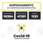 Коронавирус в Ставропольском крае на 31 марта 2021 года по районам и селам: сколько заболело на сегодня