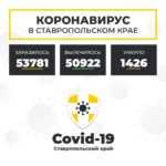 Коронавирус в Ставропольском крае на 15 мая 2021 года по районам и селам: сколько заболело на сегодня