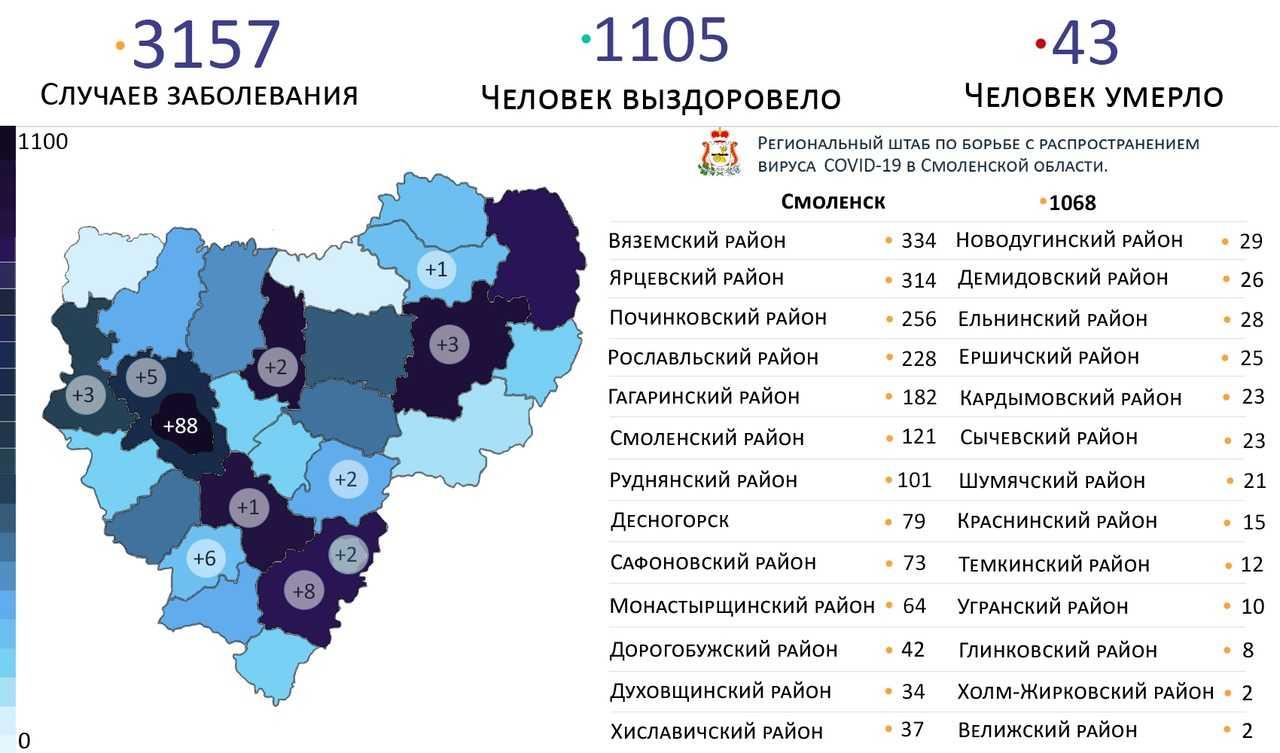 География распространения COVID-19 по области 8 июня 2020