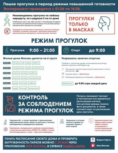 Снятие карантина в Москве и области июнь 2020: названы сроки