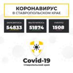 Коронавирус в Ставропольском крае на 1 июня 2021 года по районам и селам: сколько заболело на сегодня
