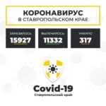 Коронавирус в Ставропольском крае на 30 сентября 2020 года по районам и селам: сколько заболело на сегодня