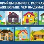 Тест на благополучие: выберите дом и узнайте, что предпринять
