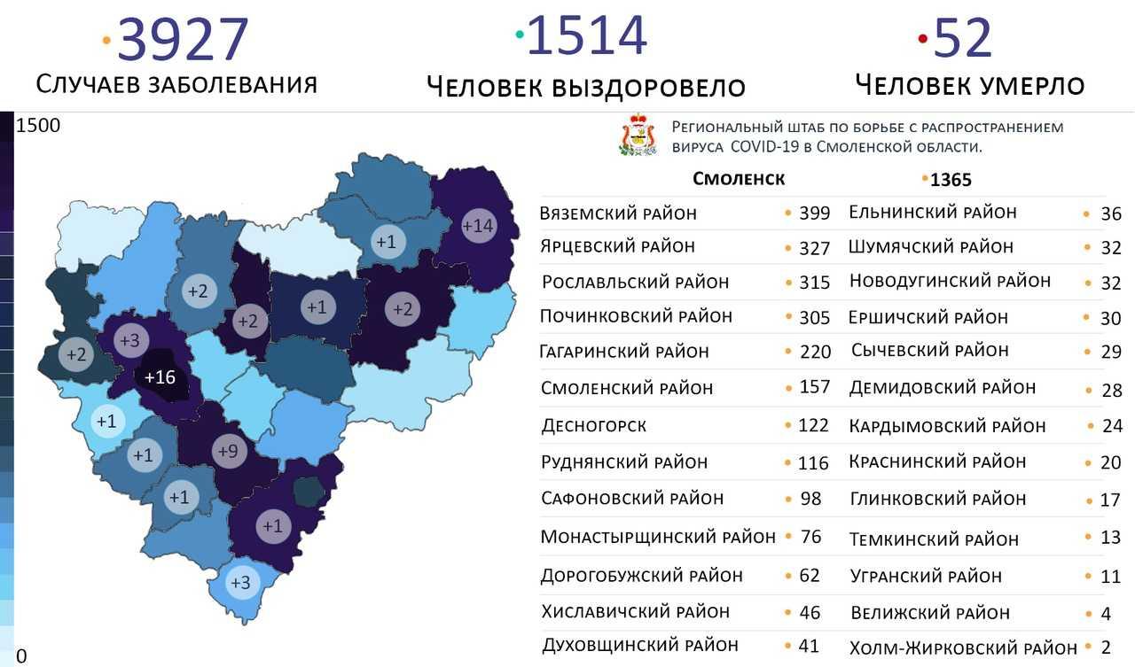 География распространения COVID-19 по области 16 июня 2020