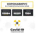Коронавирус в Ставропольском крае на 2 мая 2021 года по районам и селам: сколько заболело на сегодня