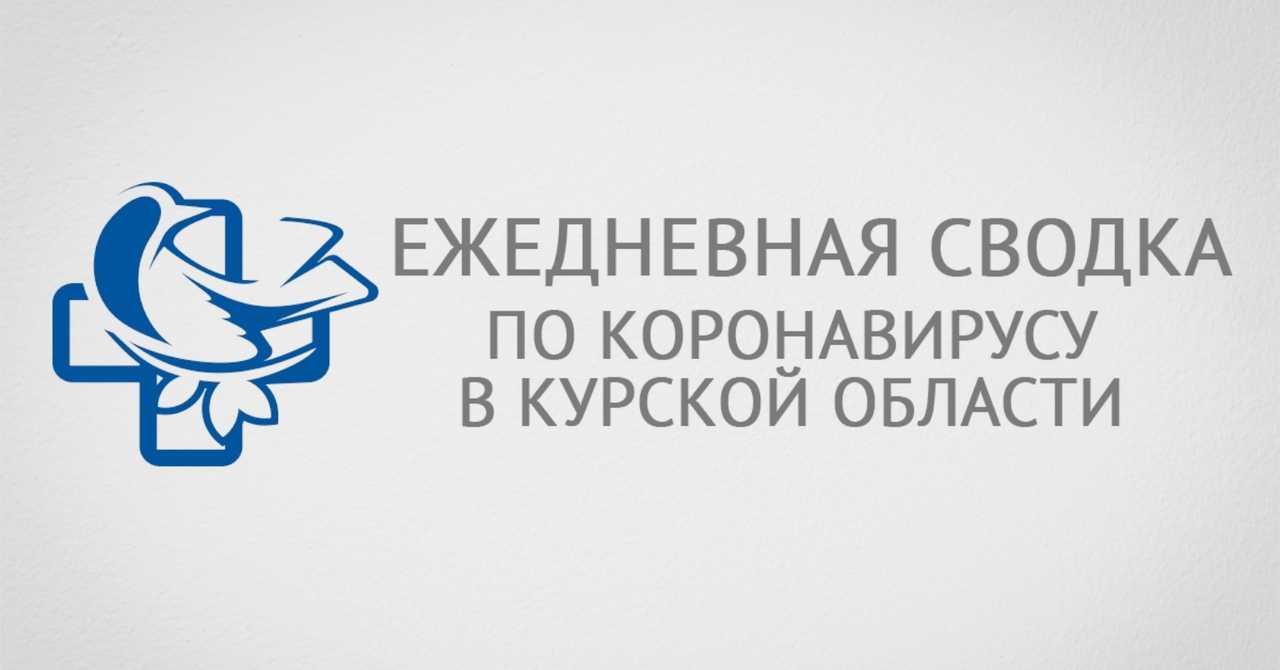 Коронавирус в Курской области сегодня по городам и районам