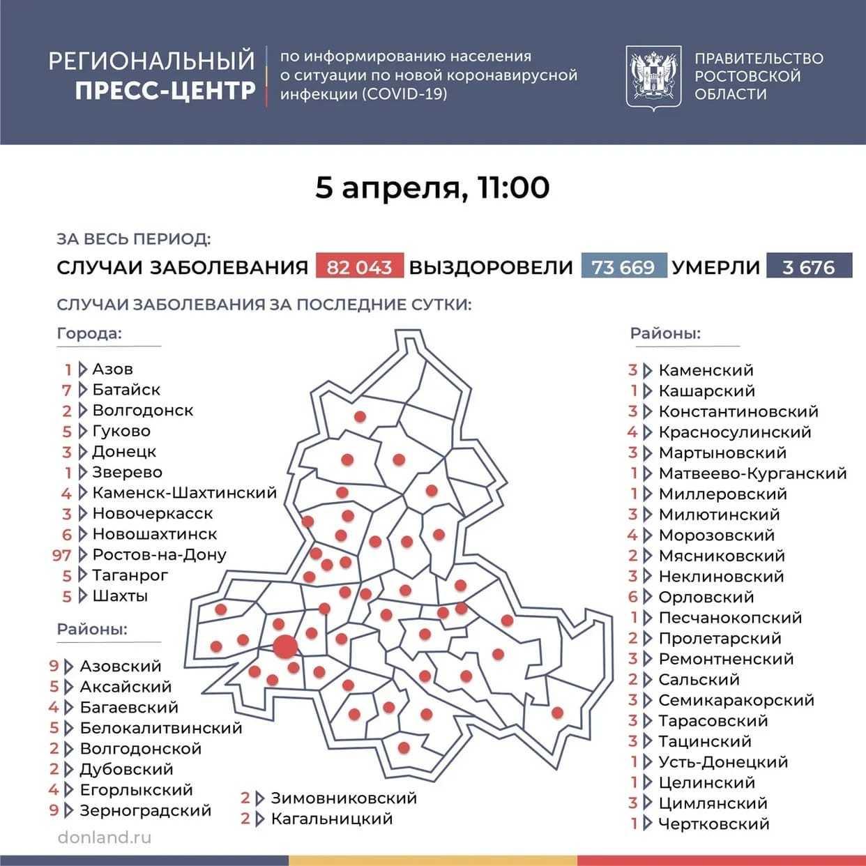 коронавирус в ростовской сегодня