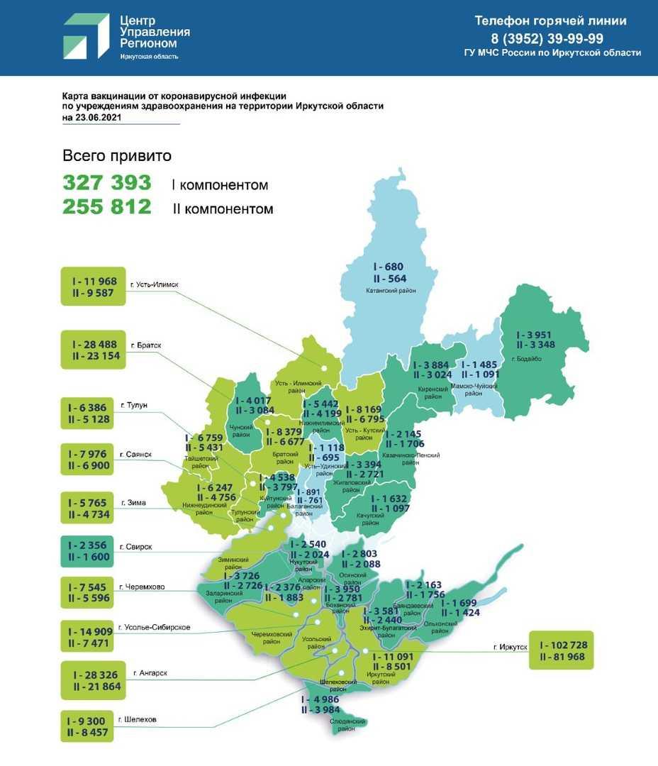 Вакцинация карта иркутская область