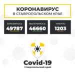 Коронавирус в Ставропольском крае на 25 марта 2021 года по районам и селам: сколько заболело на сегодня