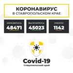 Коронавирус в Ставропольском крае на 13 марта 2021 года по районам и селам: сколько заболело на сегодня