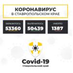 Коронавирус в Ставропольском крае на 7 мая 2021 года по районам и селам: сколько заболело на сегодня