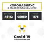 Коронавирус в Ставропольском крае на 19 марта 2021 года по районам и селам: сколько заболело на сегодня