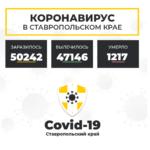 Коронавирус в Ставропольском крае на 29 марта 2021 года по районам и селам: сколько заболело на сегодня