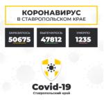 Коронавирус в Ставропольском крае на 3 апреля 2021 года по районам и селам: сколько заболело на сегодня