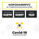 Коронавирус в Ставропольском крае на 4 июня 2021 года по районам и селам: сколько заболело на сегодня