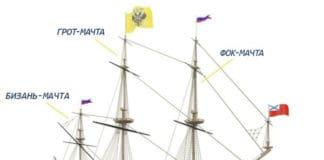 Бизань-мачта