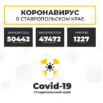 Коронавирус в Ставропольском крае на 1 апреля 2021 года по районам и селам: сколько заболело на сегодня