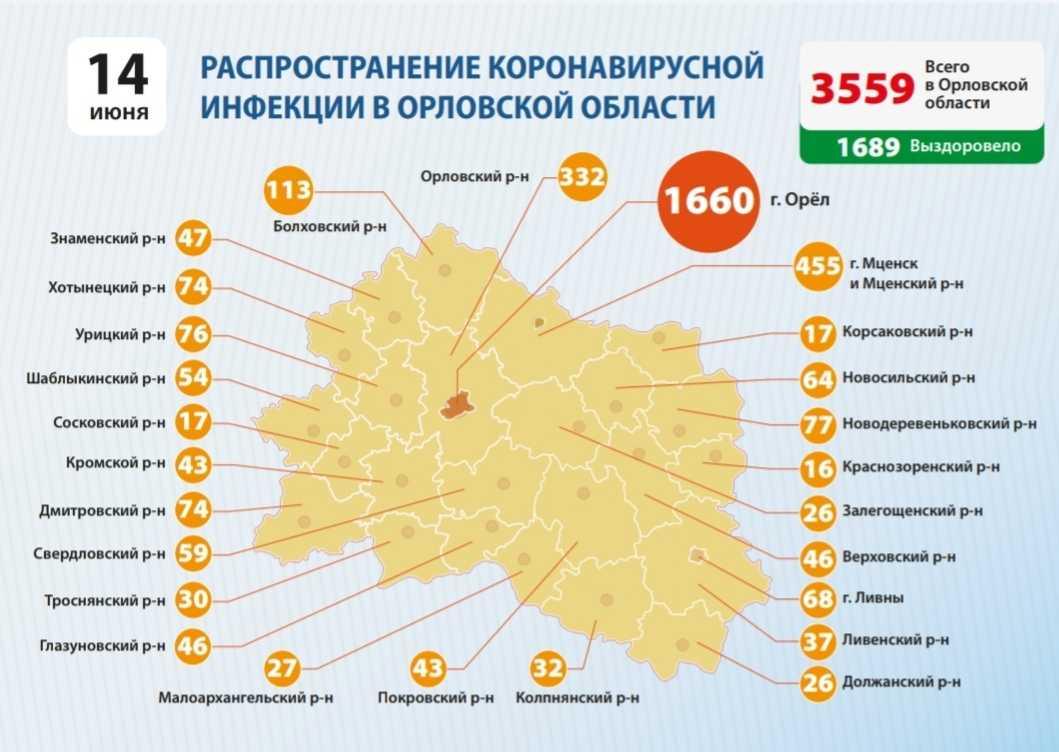 География распространения COVID-19 по области 14 июня 2020 года