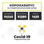 Коронавирус в Ставропольском крае на 21 мая 2021 года по районам и селам: сколько заболело на сегодня