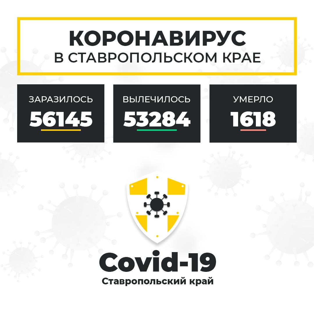 ставропольский район коронавирус