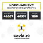 Коронавирус в Ставропольском крае на 24 марта 2021 года по районам и селам: сколько заболело на сегодня