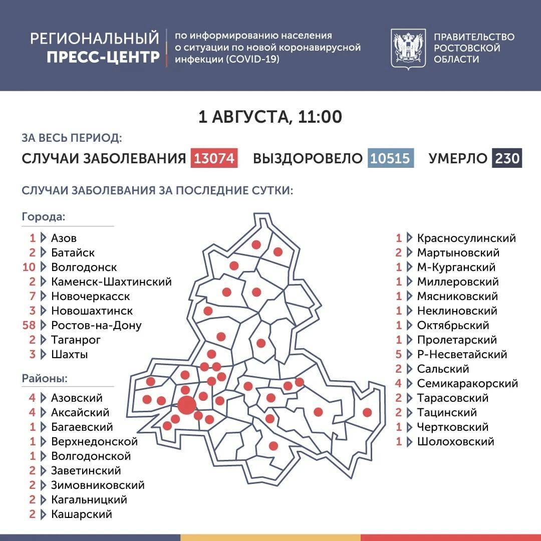 Ростовская область на 1 августа
