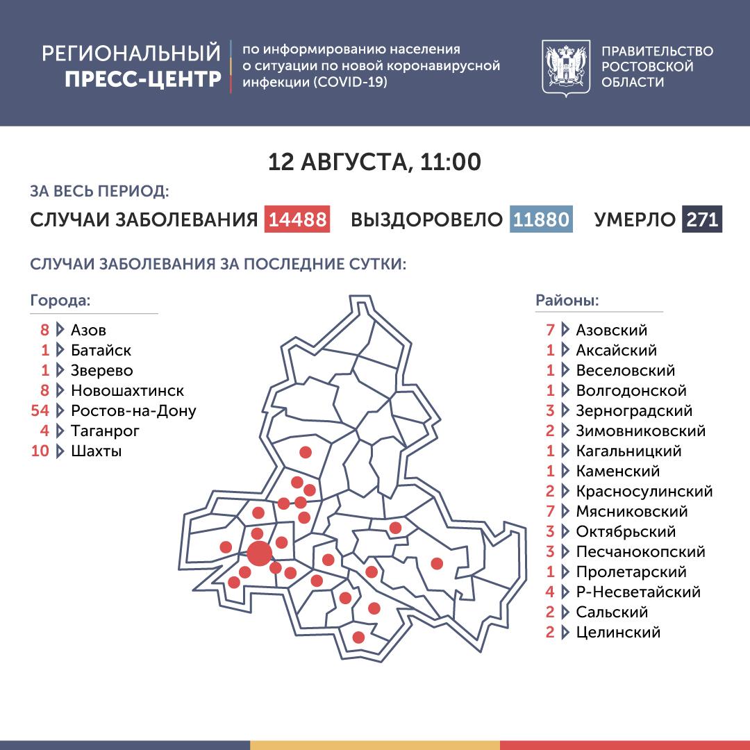 Коронавирус в Ростове-на-Дону 12 августа 2020 года