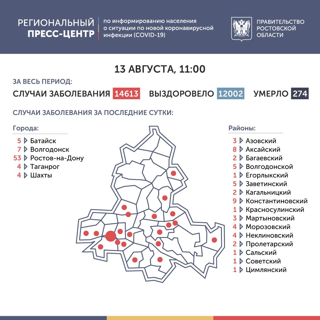 Коронавирус в Ростове-на-Дону 13 августа 2020 года