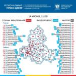 Коронавирус в Ростове-на-Дону 15 июня 2020 года: сколько заболевших на сегодня