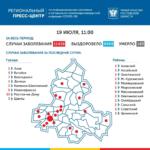 Коронавирус в Ростове-на-Дону 20 июля 2020 года: сколько заболевших на сегодня
