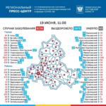 Коронавирус в Ростове-на-Дону 20 июня 2020 года: сколько заболевших на сегодня