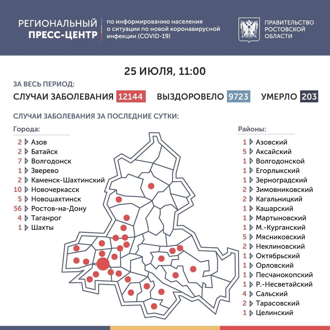 География коронавируса в Ростовской области 25 июля 2020 года