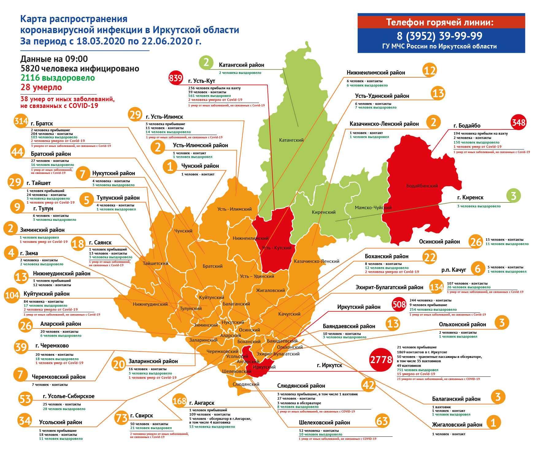 География распространения COVID-19 по области 22 июня 2020