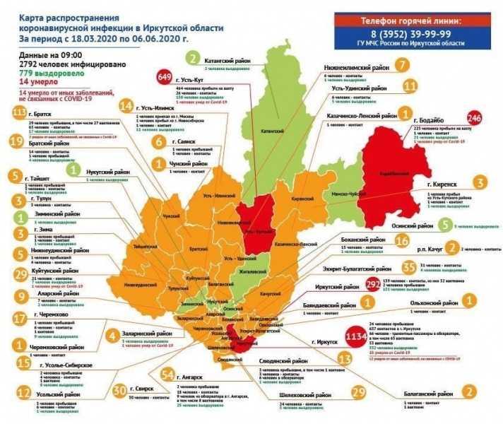 Коронавирус в Иркутске на 7 июня 2020 года