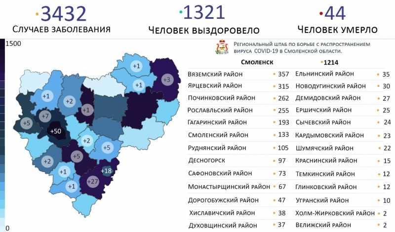 Коронавирус в Смоленске 11 июня 2020 года