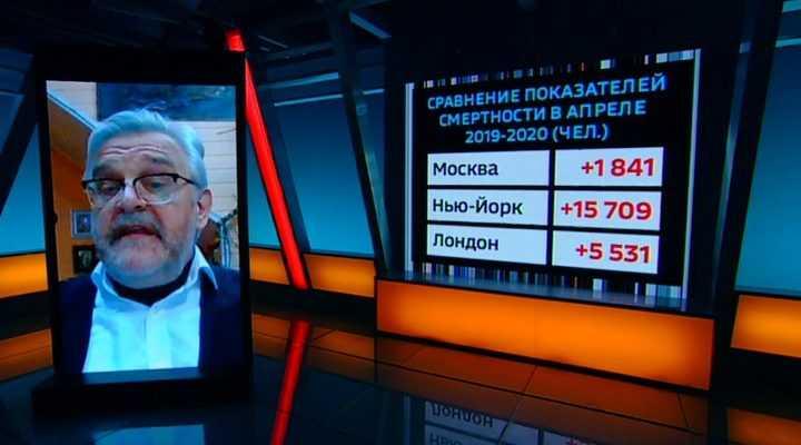 Почему в России в отличие от других стран так мало смертей от коронавируса0
