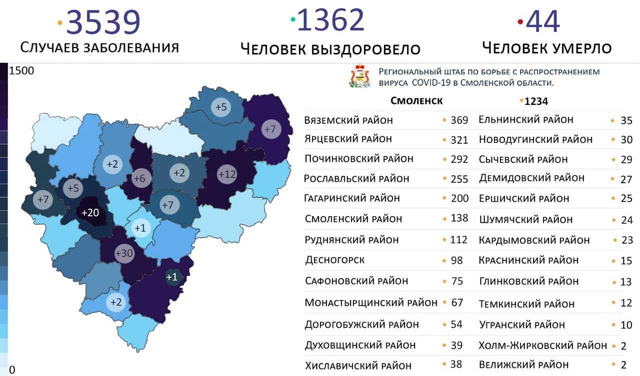 География распространения COVID-19 по области 11 июня 2020
