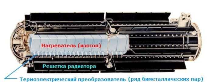 Схема радиоизотопного термоэлектрического генератора