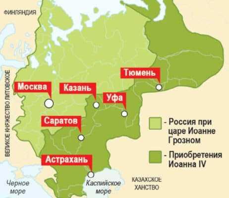 Территории которые завоевал Иван Грозный