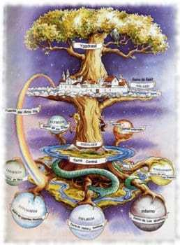 Вселенная Викингов - Мировое дерево Иггдрасиль