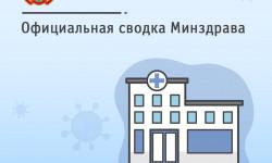 Коронавирус в Омской области сегодня 25 июня 2021 года по городам и районам: сколько заболело