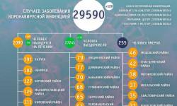 Коронавирус в Калужской области на 27 февраля 2021 года по городам и районам: сколько заболело и умерло