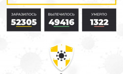 Коронавирус в Ставропольском крае на 23 апреля 2021 года по районам и селам: сколько заболело на сегодня