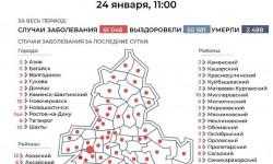 Коронавирус в Ростовской области на 25 января 2021 года по городам и районам: сколько заболело и умерло