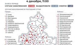 Коронавирус в Ростовской области на 5 декабря 2020 года по городам и районам: сколько заболело и умерло