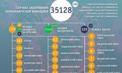 Коронавирус в Калужской области на 21 мая 2021 года по городам и районам: сколько заболело и умерло